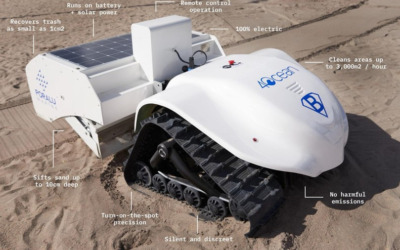 South Florida Based 4ocean's Solar-Powered Robot… On A Mission To Keep Our Beaches Clean